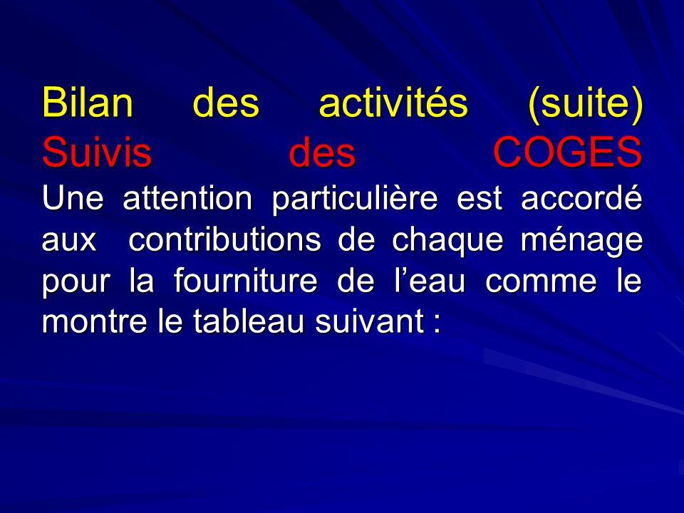 BILAN TOTAL DES 3 COMMUNES Janvier – Juin 2011