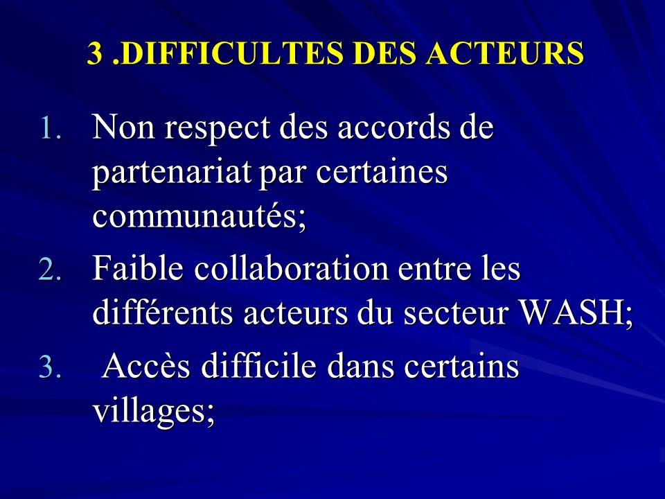 3.DIFFICULTES DES ACTEURS 1. Non respect des accords de partenariat par certaines communautés; 2.