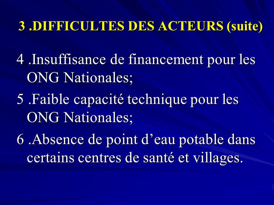 3.DIFFICULTES DES ACTEURS (suite) 4.Insuffisance de financement pour les ONG Nationales; 5.Faible capacité technique pour les ONG Nationales; 6.Absence de point d'eau potable dans certains centres de santé et villages.