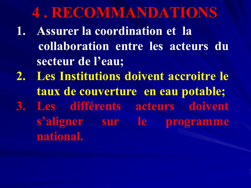 4. RECOMMANDATIONS 1.Assurer la coordination et la collaboration entre les acteurs du secteur de l'eau; 2.Les Institutions doivent accroitre le taux d