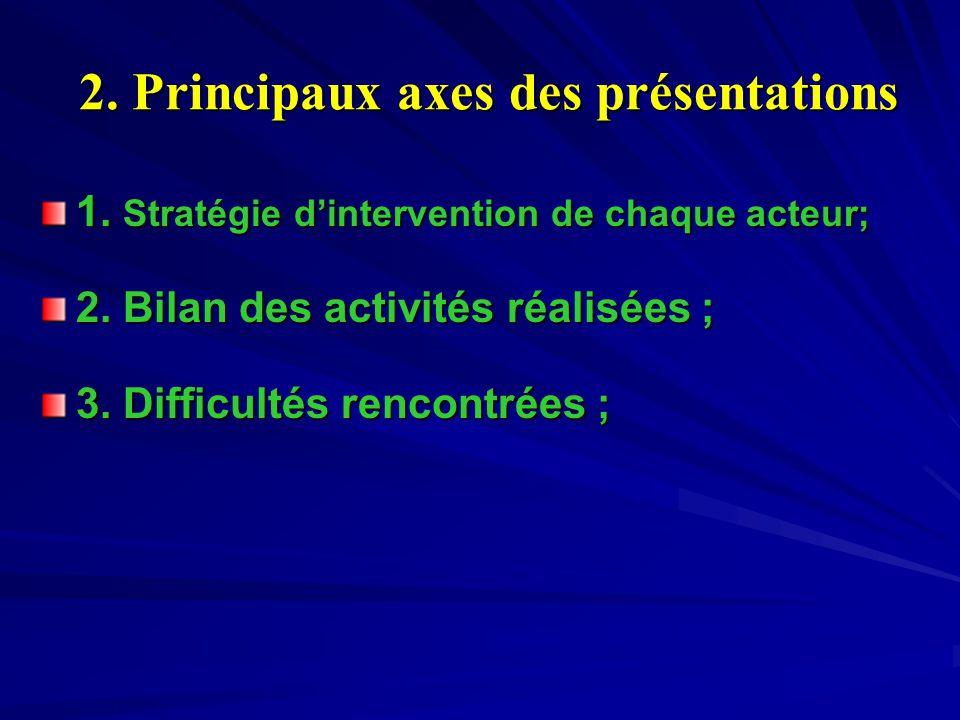 2. Principaux axes des présentations 1. Stratégie d'intervention de chaque acteur; 2.