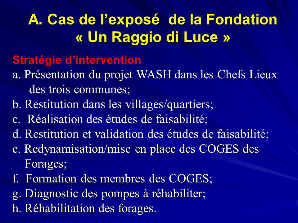 A. Cas de l'exposé de la Fondation « Un Raggio di Luce » Stratégie d'intervention a.
