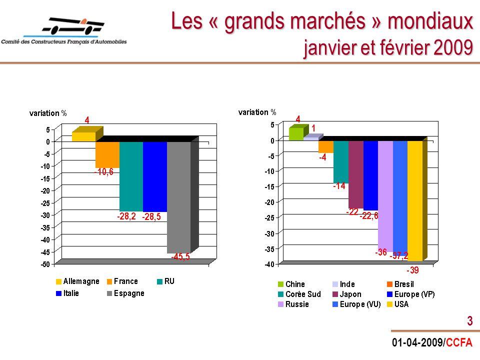 01-04-2009/CCFA 14 Marché français par catégorie énergétique SELON LE « BONUS/MALUS » SELON « L'ETIQUETTE ADEME » (année 2007) *au 27 mars Source : AAA