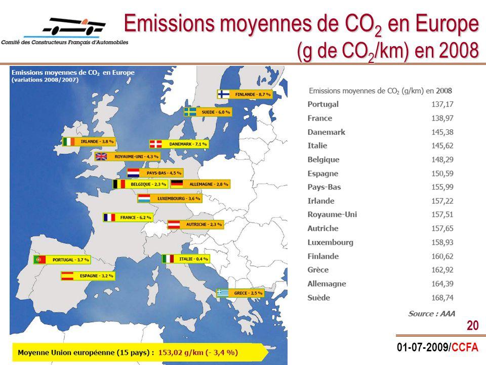 01-07-2009/CCFA 20 Emissions moyennes de CO 2 en Europe (g de CO 2 /km) en 2008