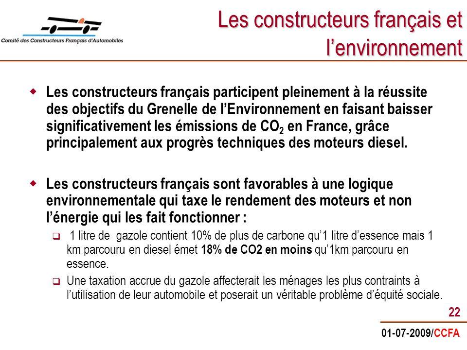 01-07-2009/CCFA 22  Les constructeurs français participent pleinement à la réussite des objectifs du Grenelle de l'Environnement en faisant baisser significativement les émissions de CO 2 en France, grâce principalement aux progrès techniques des moteurs diesel.