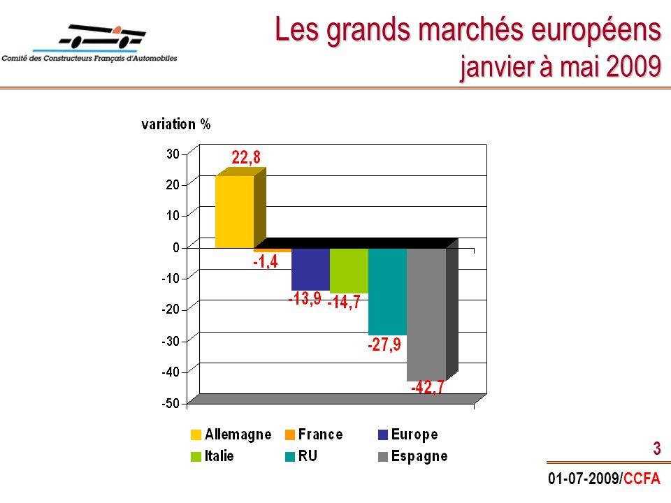 01-07-2009/CCFA 3 Les grands marchés européens janvier à mai 2009