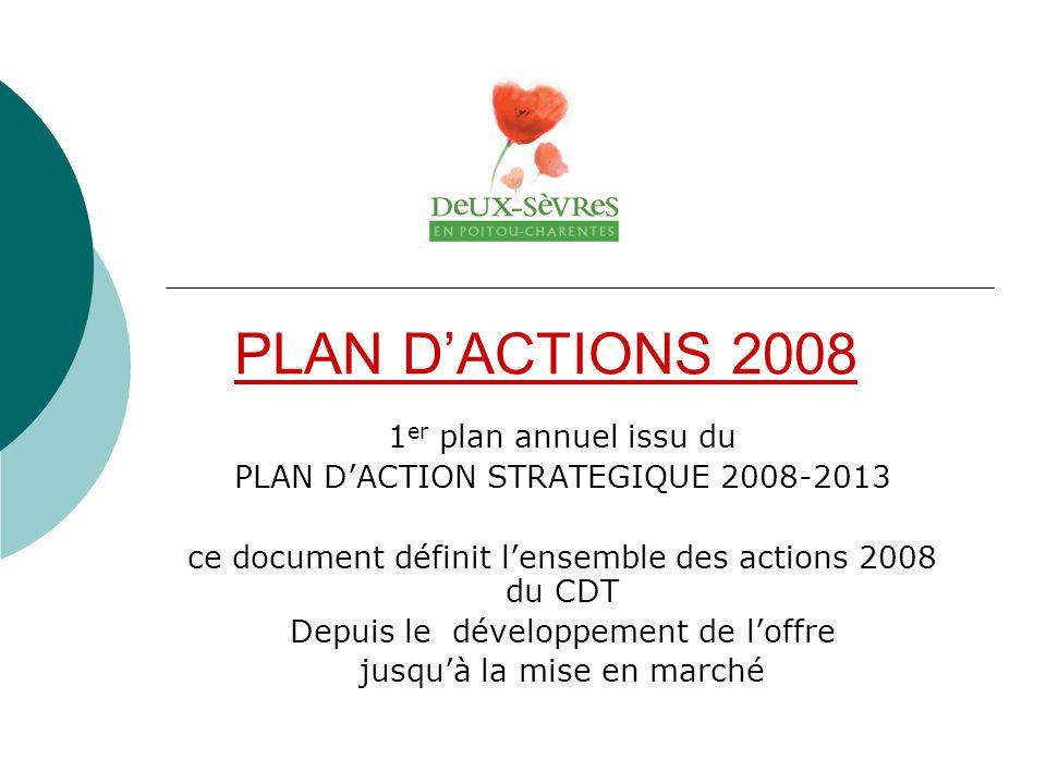 PLAN D'ACTIONS 2008 1 er plan annuel issu du PLAN D'ACTION STRATEGIQUE 2008-2013 ce document définit l'ensemble des actions 2008 du CDT Depuis le développement de l'offre jusqu'à la mise en marché