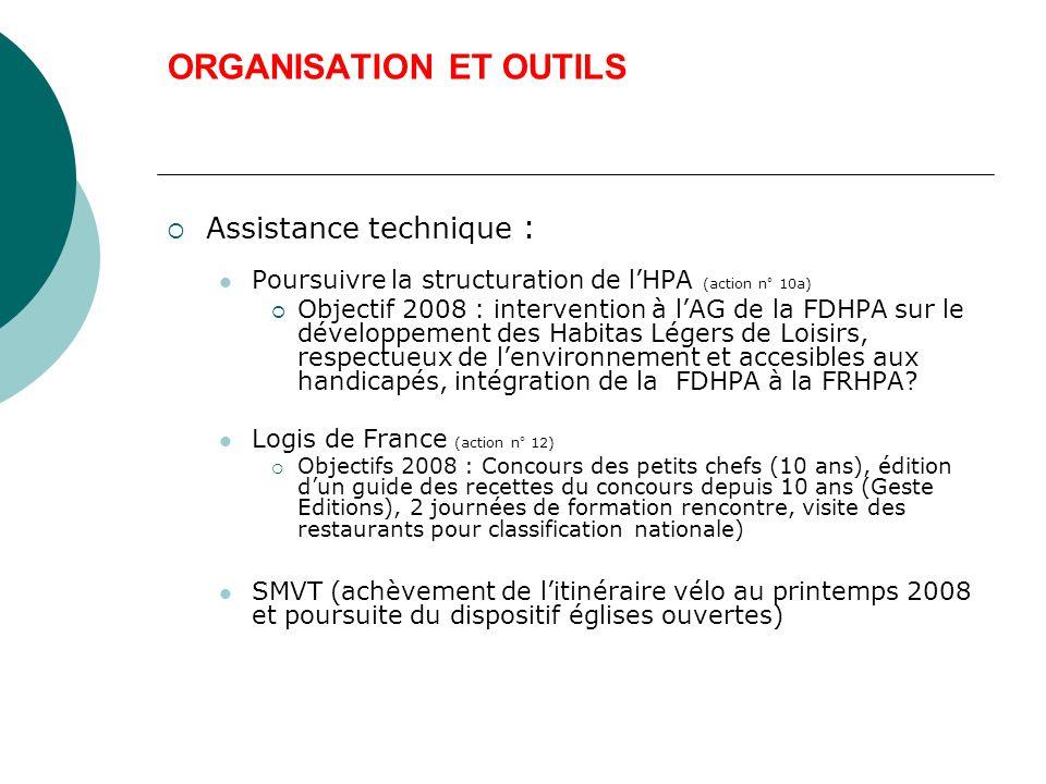 ORGANISATION ET OUTILS  Assistance technique : Poursuivre la structuration de l'HPA (action n° 10a)  Objectif 2008 : intervention à l'AG de la FDHPA sur le développement des Habitas Légers de Loisirs, respectueux de l'environnement et accesibles aux handicapés, intégration de la FDHPA à la FRHPA.