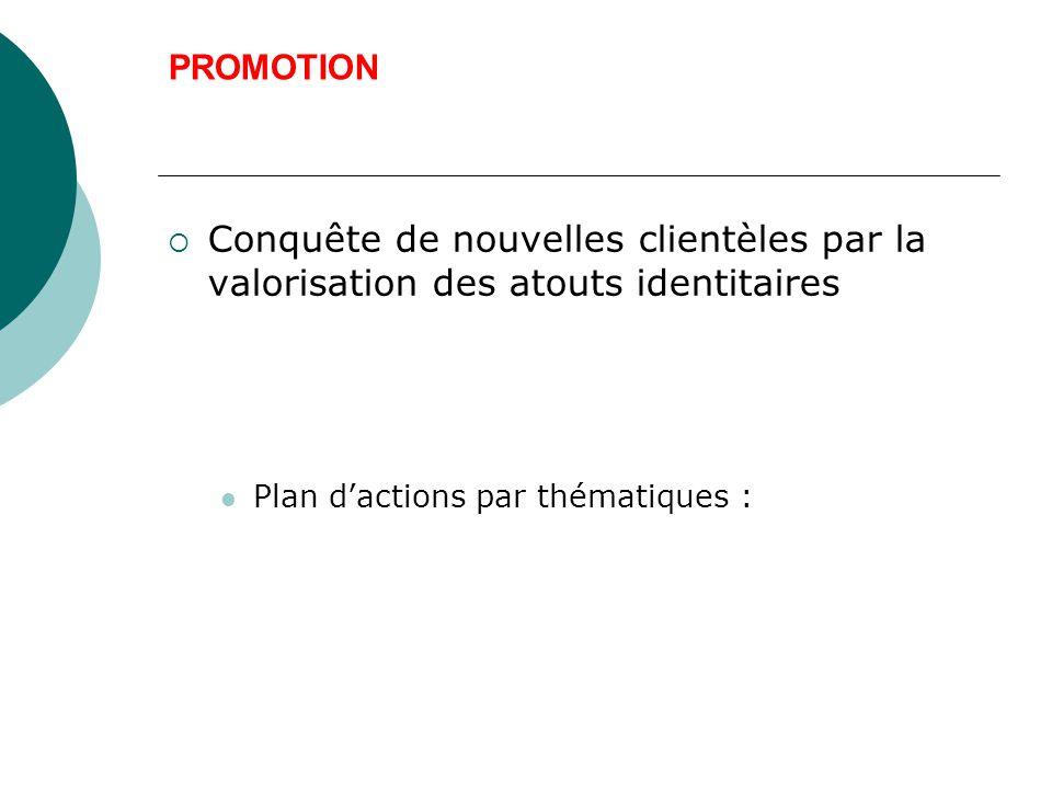 PROMOTION  Conquête de nouvelles clientèles par la valorisation des atouts identitaires Plan d'actions par thématiques :