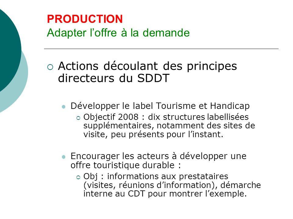 PRODUCTION Adapter l'offre à la demande  Actions découlant des principes directeurs du SDDT Développer le label Tourisme et Handicap  Objectif 2008 : dix structures labellisées supplémentaires, notamment des sites de visite, peu présents pour l'instant.