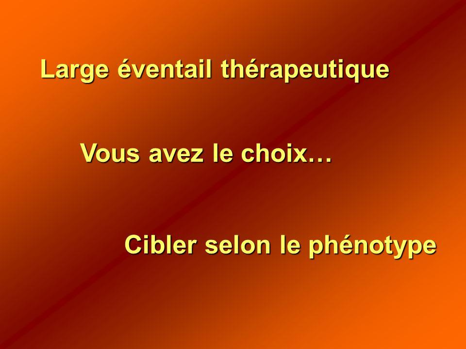 Large éventail thérapeutique Vous avez le choix… Cibler selon le phénotype