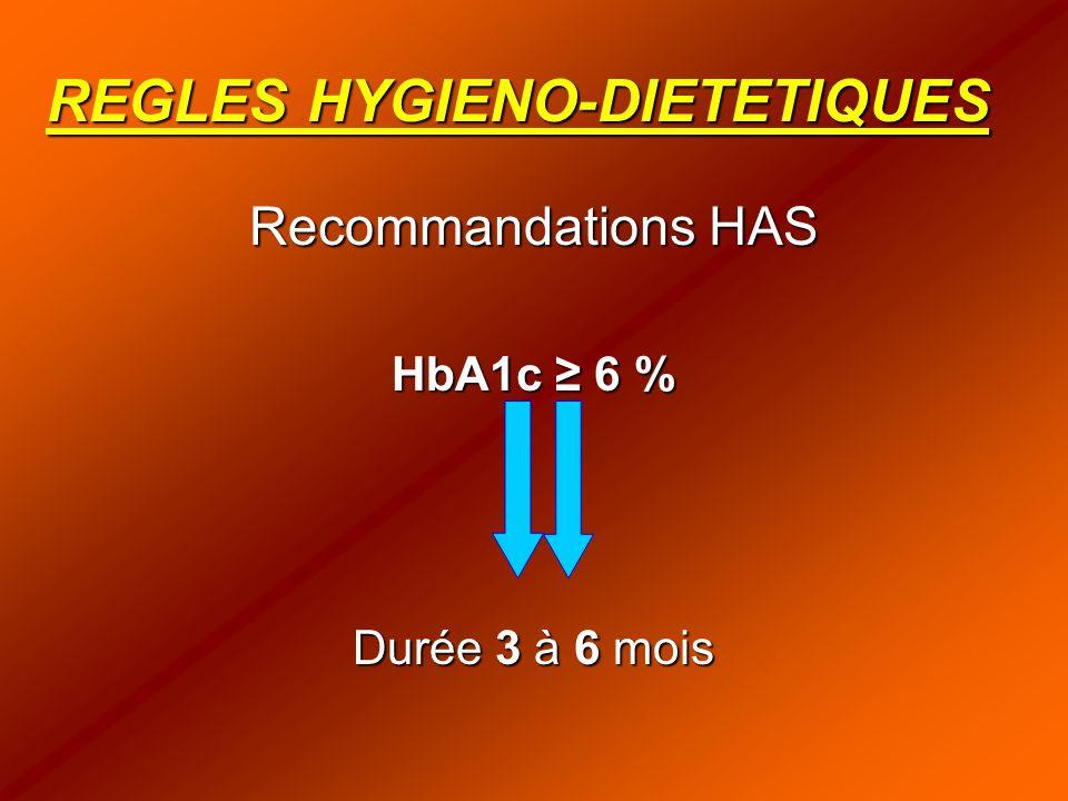 REGLES HYGIENO-DIETETIQUES Recommandations HAS HbA1c ≥ 6 % Durée 3 à 6 mois