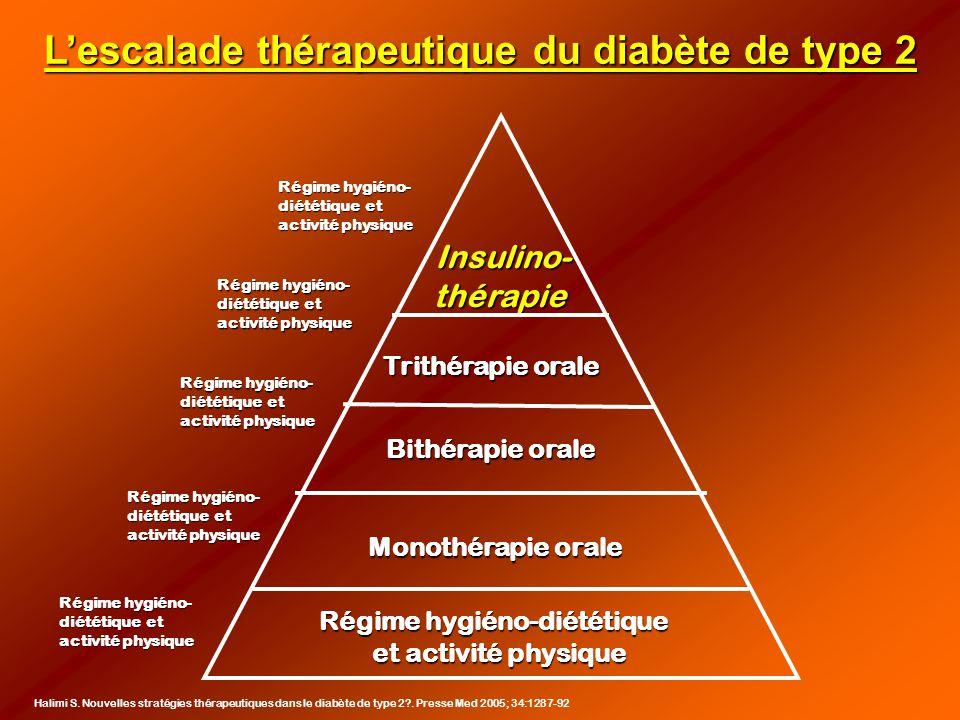 L'escalade thérapeutique du diabète de type 2 Halimi S.