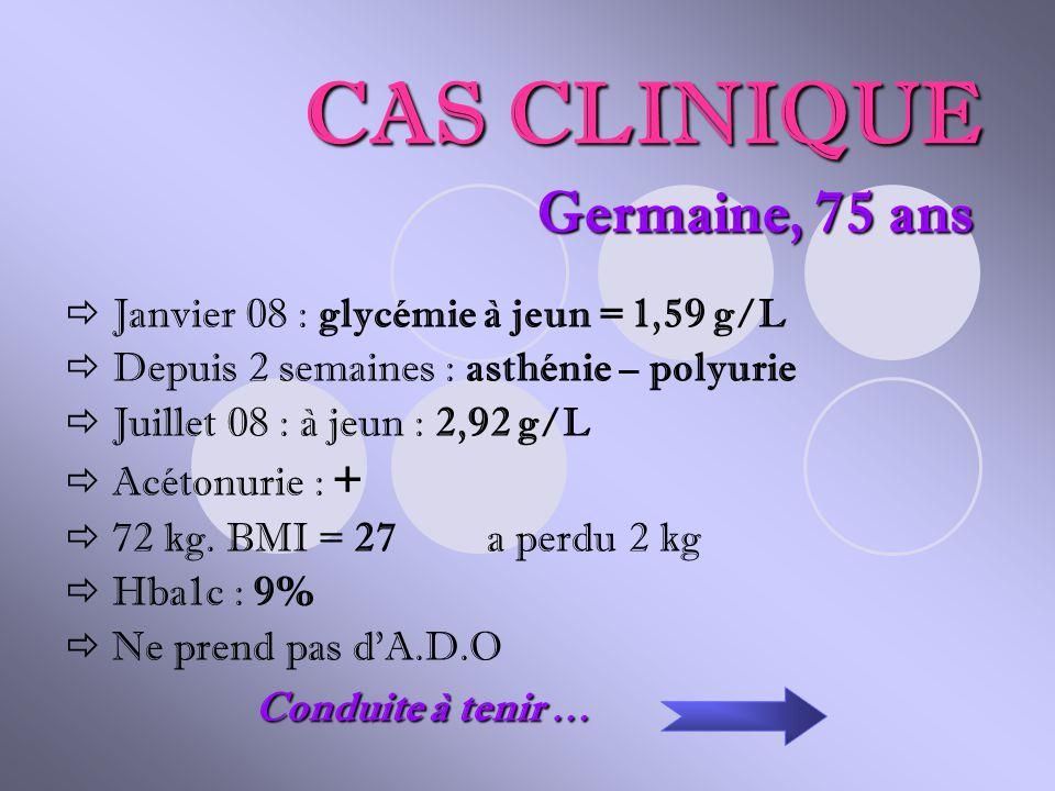 CAS CLINIQUE Germaine, 75 ans  Janvier 08 : glycémie à jeun = 1,59 g/L  Depuis 2 semaines : asthénie – polyurie  Juillet 08 : à jeun : 2,92 g/L  A