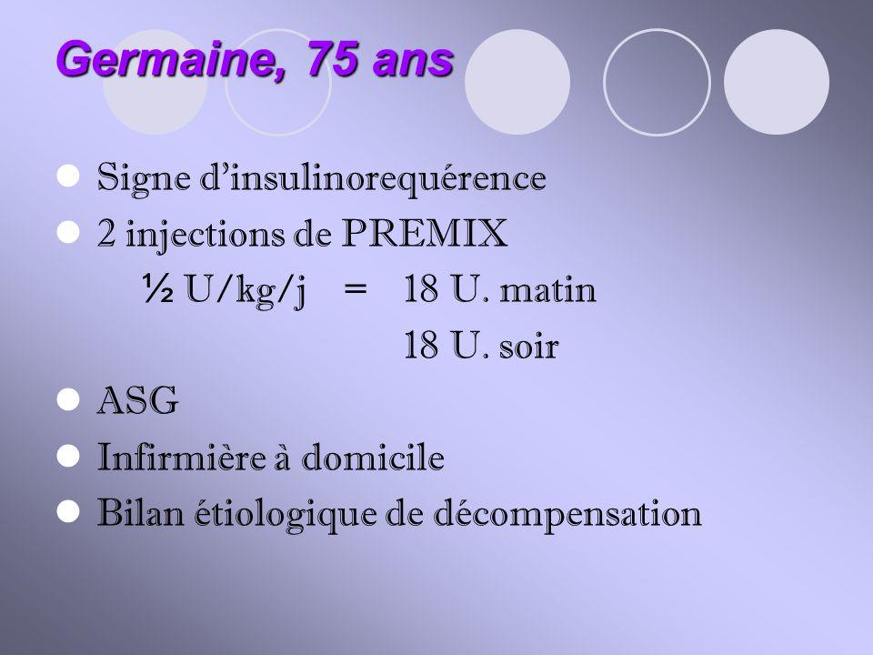 Germaine, 75 ans Signe d'insulinorequérence 2 injections de PREMIX ½ U/kg/j = 18 U. matin 18 U. soir ASG Infirmière à domicile Bilan étiologique de dé