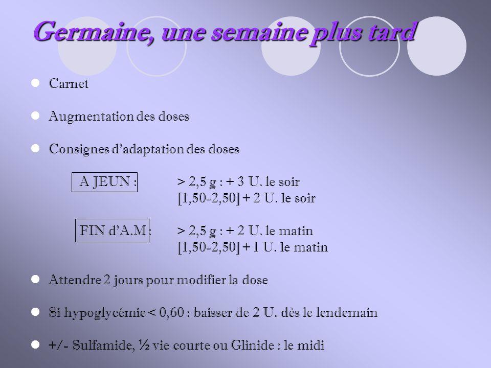 Germaine, une semaine plus tard Carnet Augmentation des doses Consignes d'adaptation des doses A JEUN :> 2,5 g : + 3 U. le soir [1,50-2,50] + 2 U. le