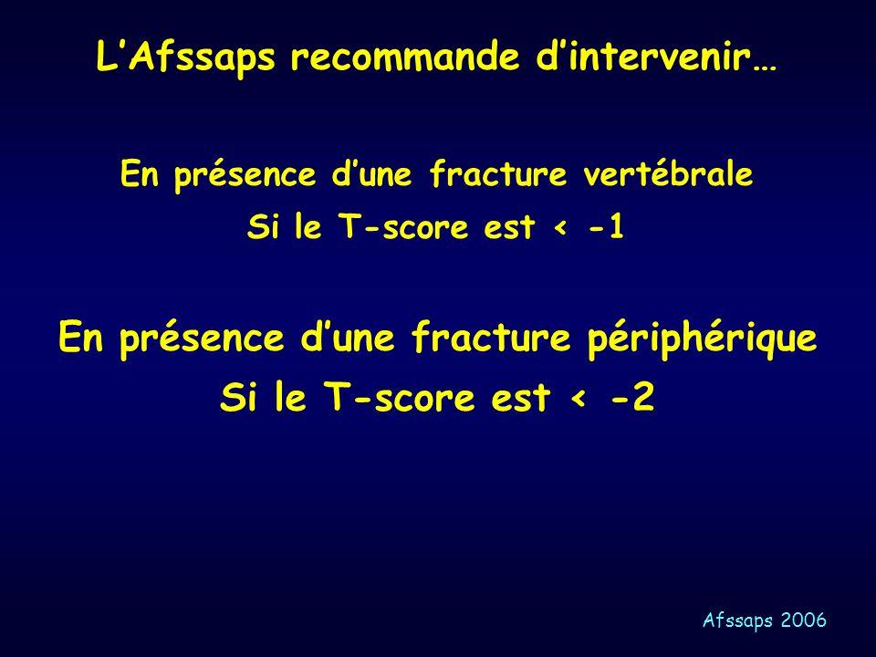 L'Afssaps recommande d'intervenir… En présence d'une fracture vertébrale Si le T-score est < -1 En présence d'une fracture périphérique Si le T-score