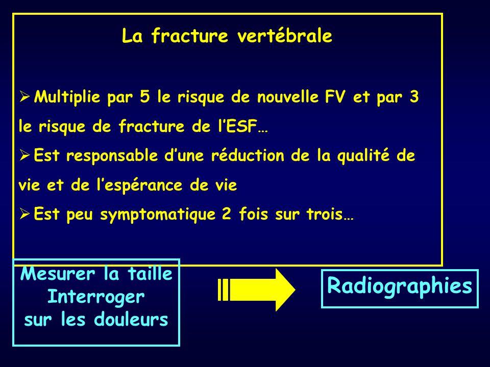La fracture vertébrale  Multiplie par 5 le risque de nouvelle FV et par 3 le risque de fracture de l'ESF…  Est responsable d'une réduction de la qua