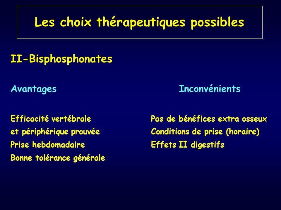 II-Bisphosphonates AvantagesInconvénients Efficacité vertébrale Pas de bénéfices extra osseux et périphérique prouvéeConditions de prise (horaire) Pri