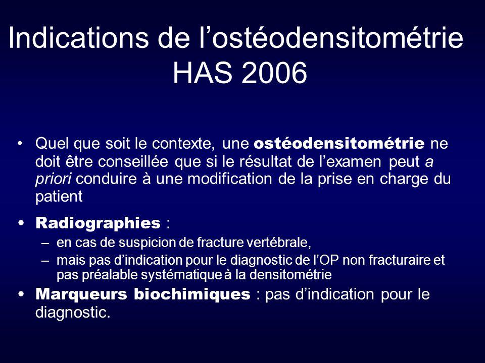 Indications de l'ostéodensitométrie HAS 2006 Quel que soit le contexte, une ostéodensitométrie ne doit être conseillée que si le résultat de l'examen