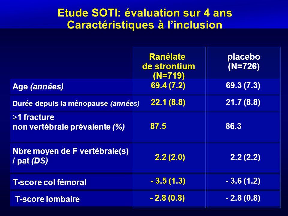 Age (années) Durée depuis la ménopause (années)  1 fracture non vertébrale prévalente (%) Ranélate de strontium (N=719) placebo (N=726) 69.4 (7.2)69.