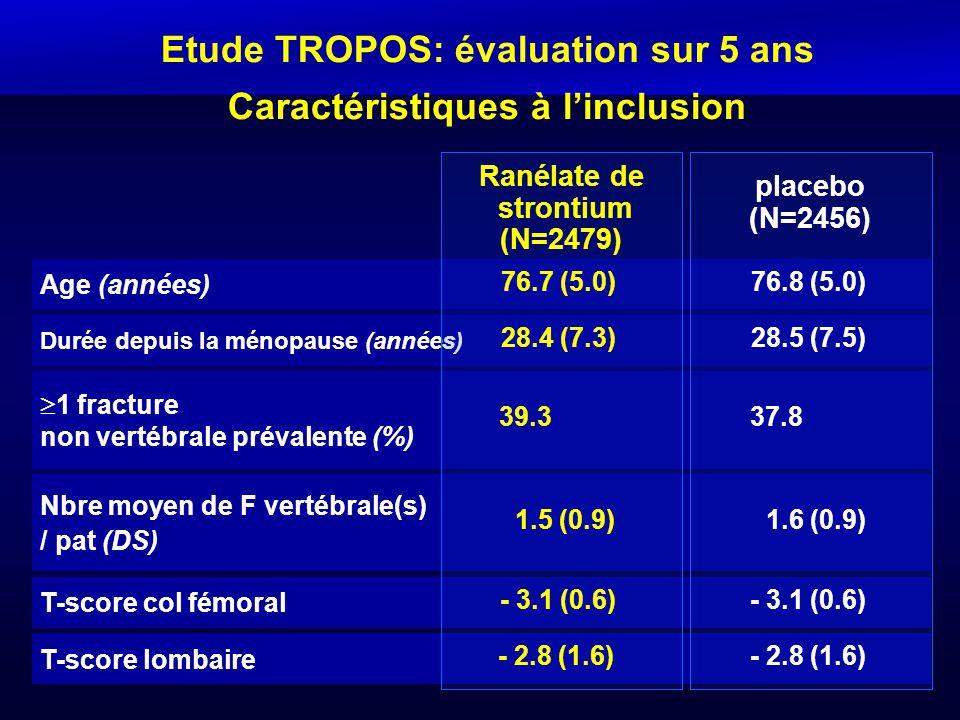 Etude TROPOS: évaluation sur 5 ans Caractéristiques à l'inclusion Age (années) Durée depuis la ménopause (années)  1 fracture non vertébrale prévalen
