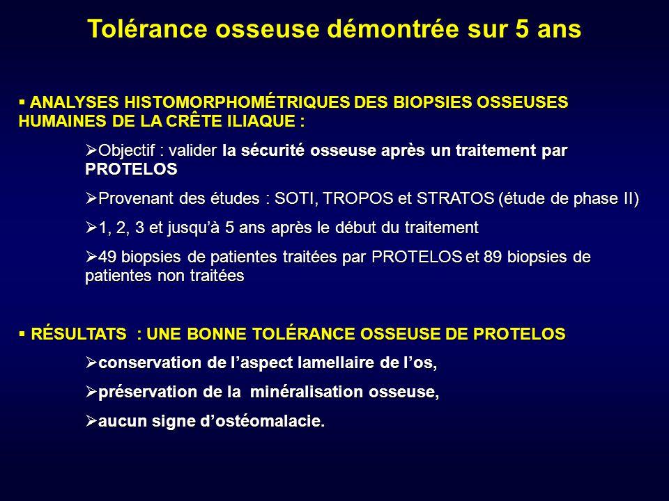 Tolérance osseuse démontrée sur 5 ans  ANALYSES HISTOMORPHOMÉTRIQUES DES BIOPSIES OSSEUSES HUMAINES DE LA CRÊTE ILIAQUE :  Objectif : valider la séc