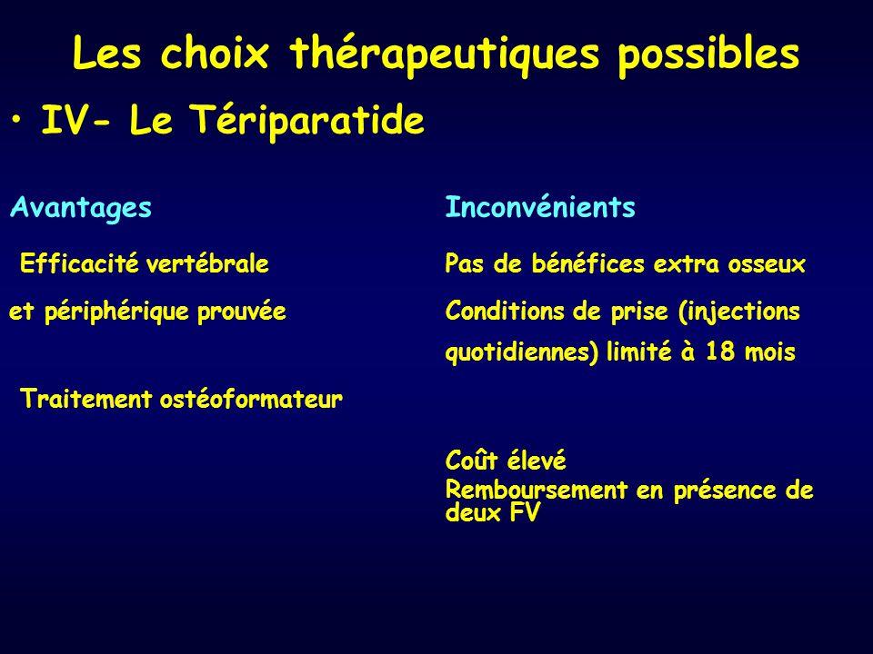 Les choix thérapeutiques possibles IV- Le Tériparatide Avantages Inconvénients Efficacité vertébrale Pas de bénéfices extra osseux et périphérique pro