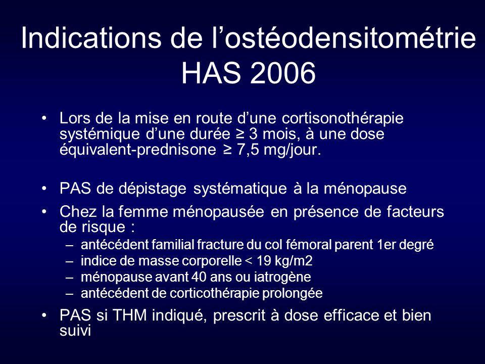 Indications de l'ostéodensitométrie HAS 2006 Lors de la mise en route d'une cortisonothérapie systémique d'une durée ≥ 3 mois, à une dose équivalent-p