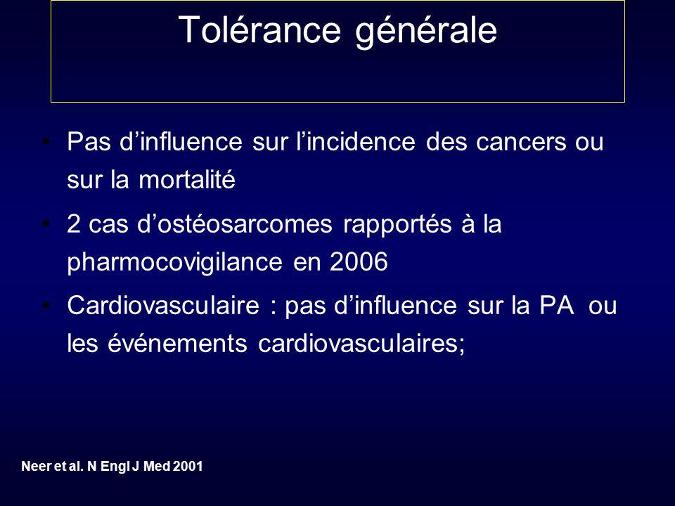 Tolérance générale Pas d'influence sur l'incidence des cancers ou sur la mortalité 2 cas d'ostéosarcomes rapportés à la pharmocovigilance en 2006 Card
