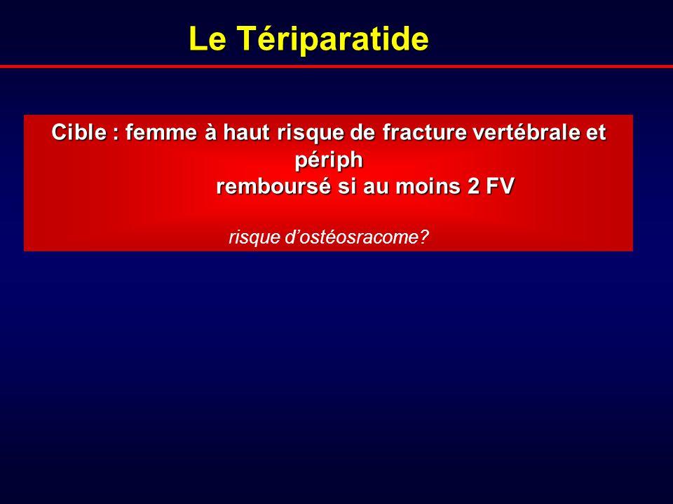 Le Tériparatide Cible : femme à haut risque de fracture vertébrale et périph remboursé si au moins 2 FV remboursé si au moins 2 FV risque d'ostéosraco