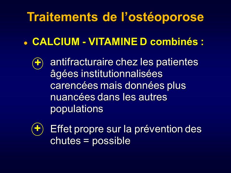 Traitements de l'ostéoporose CALCIUM - VITAMINE D combinés : CALCIUM - VITAMINE D combinés : antifracturaire chez les patientes âgées institutionnalis