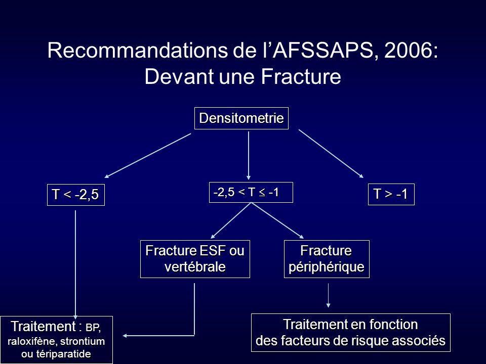 Densitometrie T < -2,5 -2,5 < T  -1 T > -1 Fracture ESF ou vertébraleFracturepériphérique Traitement en fonction des facteurs de risque associés Trai