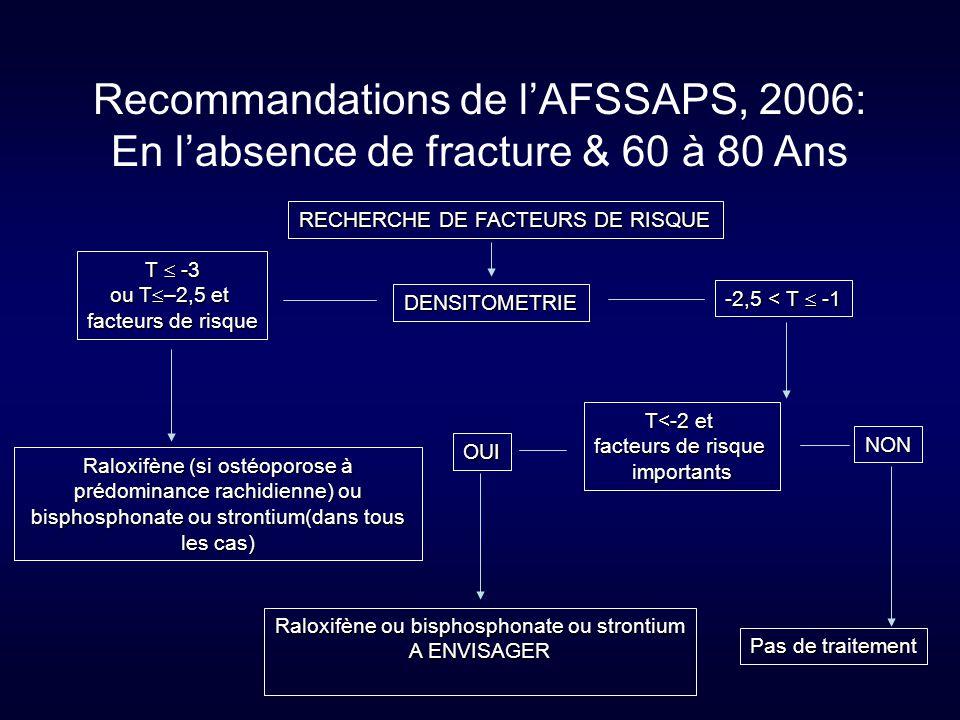 RECHERCHE DE FACTEURS DE RISQUE DENSITOMETRIE T  -3 ou T  –2,5 et facteurs de risque Raloxifène (si ostéoporose à prédominance rachidienne) ou bisph