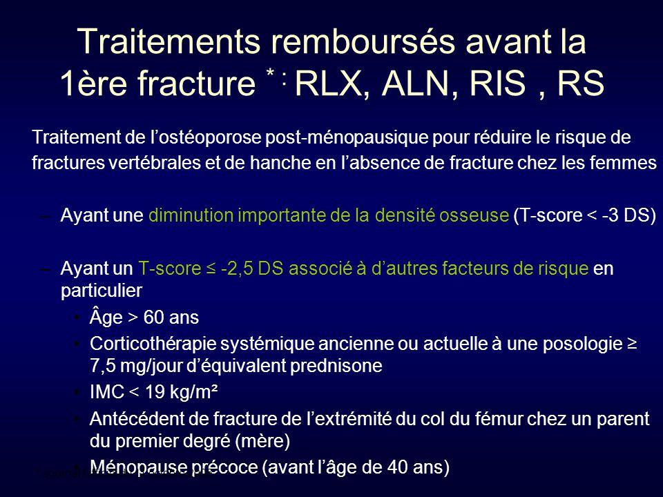 Traitements remboursés avant la 1ère fracture * : RLX, ALN, RIS, RS Traitement de l'ostéoporose post-ménopausique pour réduire le risque de fractures