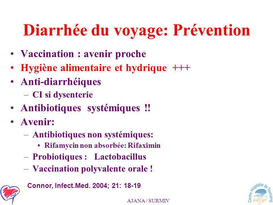 AJANA / SURMIV Diarrhée du voyageur 20-50% des voyageurs Cause : –ETEC +++, –Campylobacter, Salmonella, Shigella et Rotavirus Durée de la diarrhée : –
