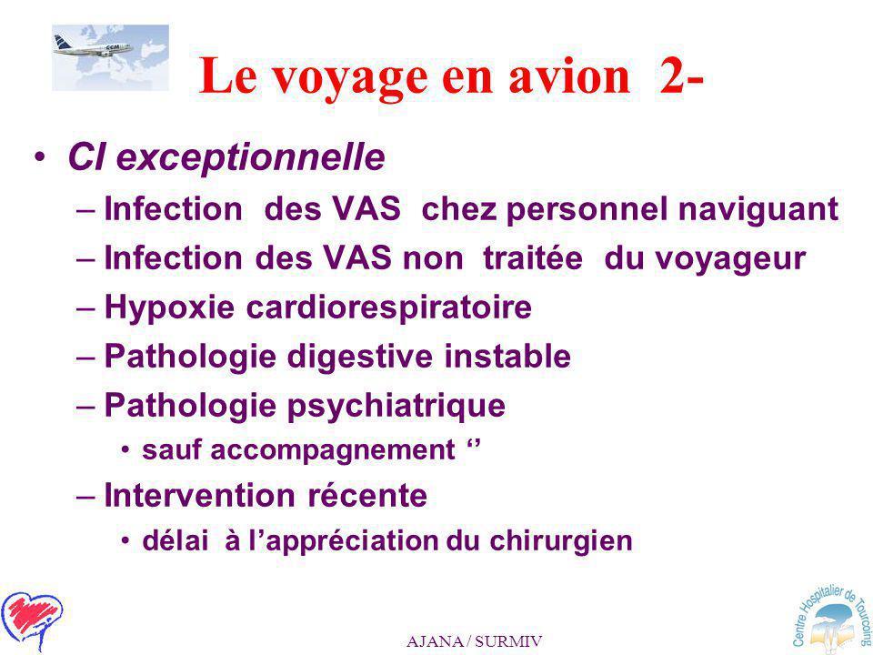 AJANA / SURMIV Le voyage en avion 1- La peur - Phobie - de prendre l'avion –Soutien psychologique et stages +++ L'otite barotraumatique –Mauvais équil