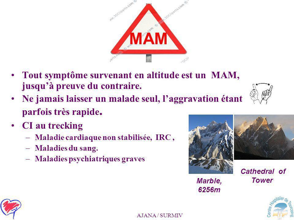 AJANA / SURMIV Mal aigu des montagnes : MAM Complications –œdème pulmonaire –œdème cérébral Prévention : –ascension progressive 300 à 500 m de dénivel