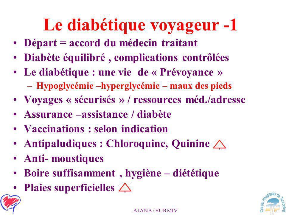 AJANA / SURMIV Grossesse et voyage CI avion : 7 ème - 8 ème mois Vaccinations : VVA non sauf impératif Anti - moustique : IR 3535 Désinfectant de l'ea