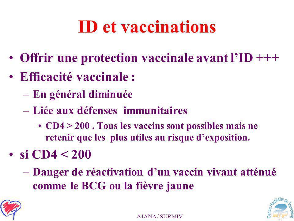 AJANA / SURMIV Quel pays de destination ? Certains exigent le test VIH ou refoulent les patients porteurs de traitement anti VIH Moment du voyage dans