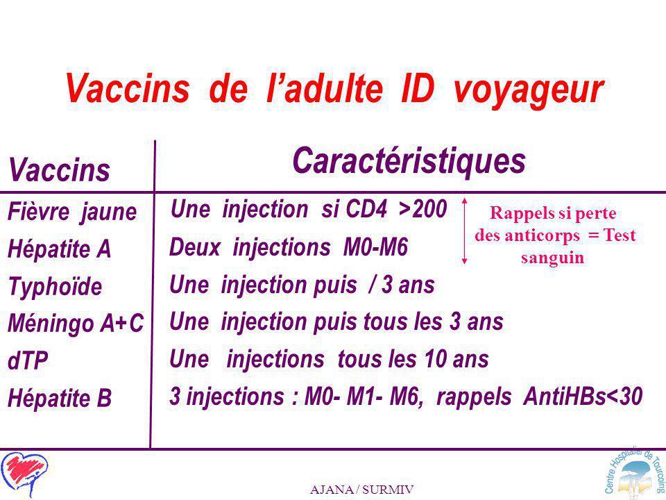 AJANA / SURMIV ID et vaccinations Offrir une protection vaccinale avant l'ID +++ Efficacité vaccinale : –En général diminuée –Liée aux défenses immuni