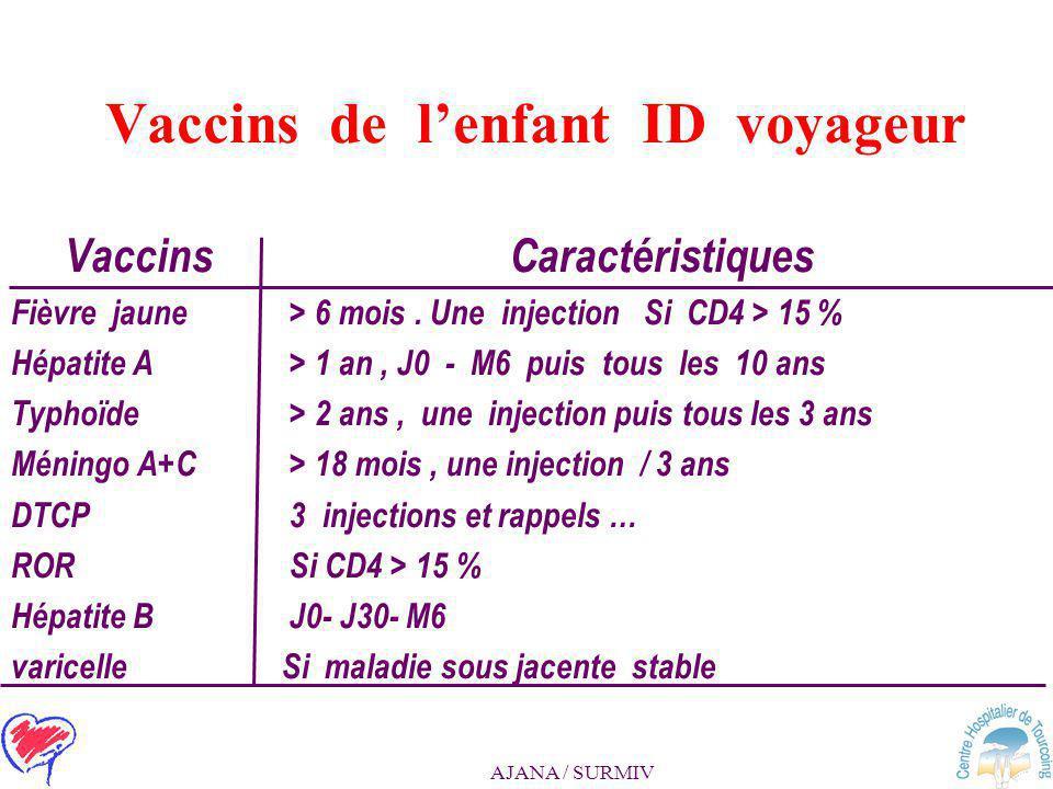 AJANA / SURMIV Vaccins de l'adulte ID voyageur Vaccins Fièvre jaune Hépatite A Typhoïde Méningo A+C dTP Hépatite B Caractéristiques Une injection si C