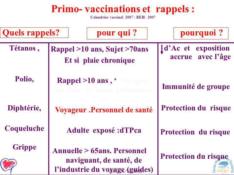AJANA / SURMIV Le senior voyageur Mise a jour de dTP = Revaxis * Vaccination : Hépatite A Autre selon exposition : Avec ou sans F. typhoïde ? F. Jaune