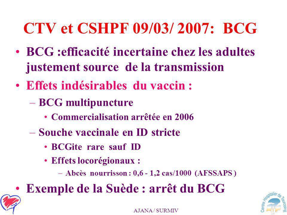 AJANA / SURMIV 2004 : BCG 2 fois supprimé 30 09/2005 : –Incidence en baisse depuis 1998 mais, –Incidence de 69,8 / 10 5 / hausse de 6% chez : Sujets s