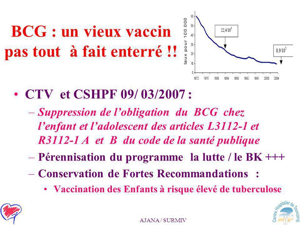 AJANA / SURMIV BCG :efficacité incertaine chez les adultes justement source de la transmission Effets indésirables du vaccin : –BCG multipuncture Comm