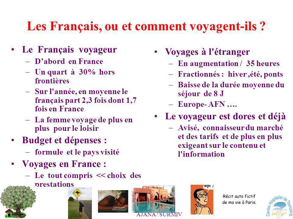 AJANA / SURMIV Les Français, ou et comment voyagent-ils .