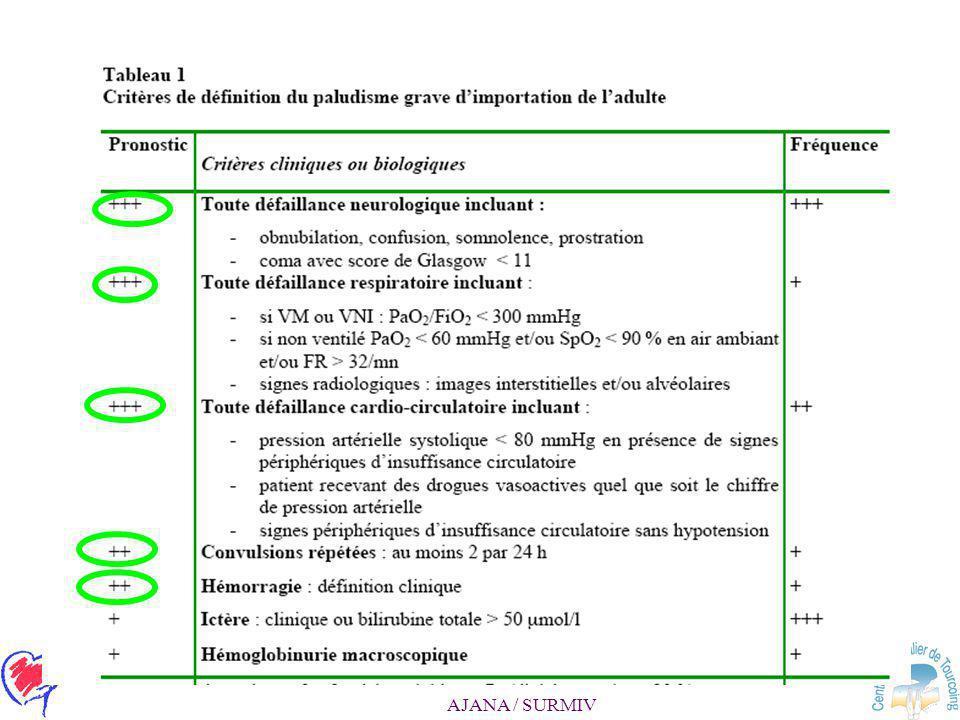 AJANA / SURMIV Comment évaluer l'urgence ? Qui hospitaliser ? –Si au moins un des critères pronostiques du tableau Evaluation pour transfert en réanim
