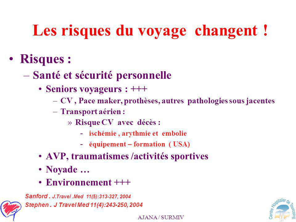 AJANA / SURMIV Les risques du voyage changent .