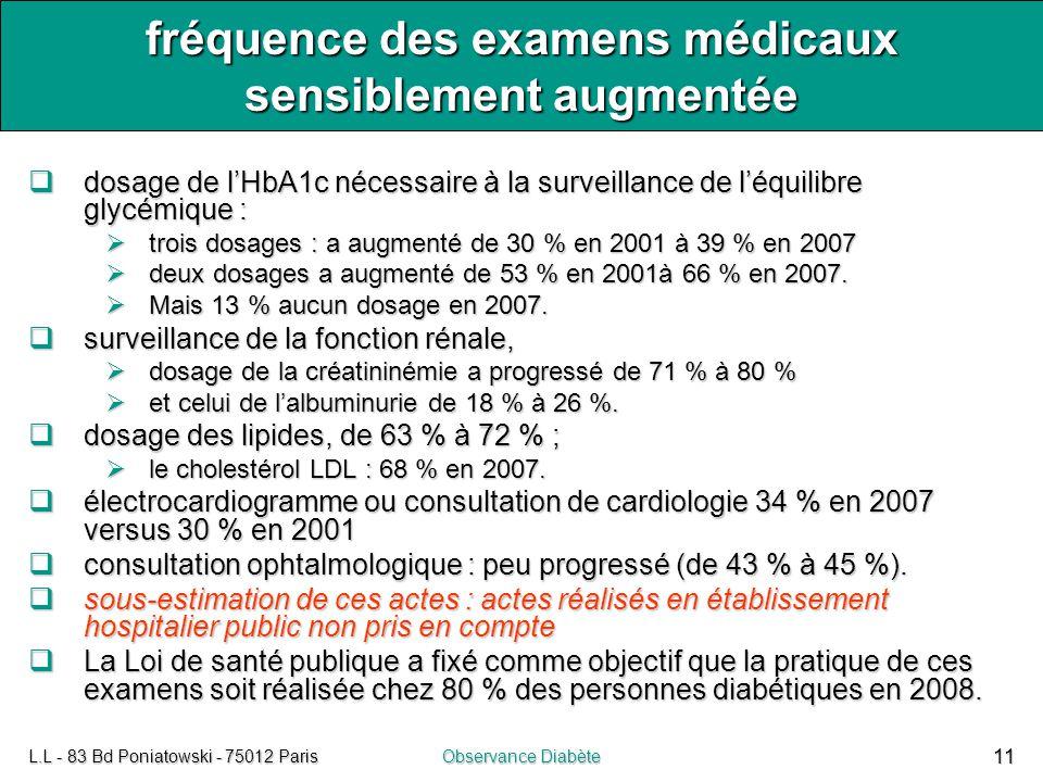 L.L - 83 Bd Poniatowski - 75012 ParisObservance Diabète 11 fréquence des examens médicaux sensiblement augmentée  dosage de l'HbA1c nécessaire à la s