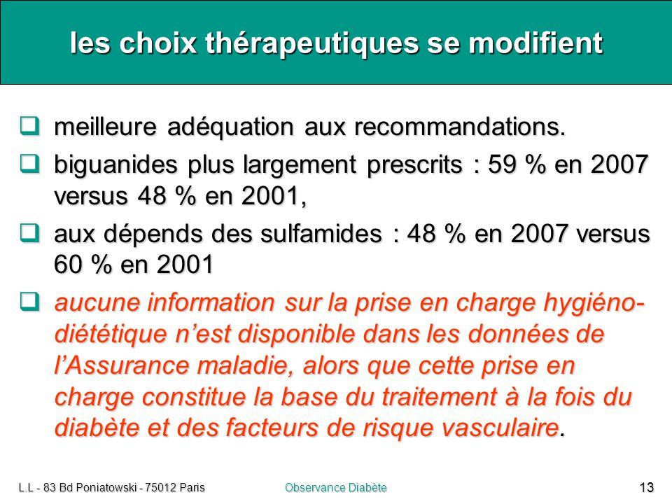 L.L - 83 Bd Poniatowski - 75012 ParisObservance Diabète 13 les choix thérapeutiques se modifient  meilleure adéquation aux recommandations.  biguani